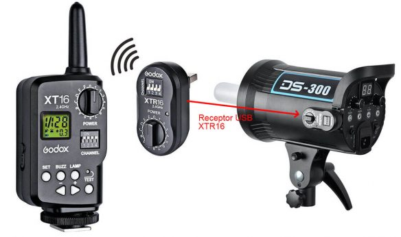 Godox DS300 flash conectado USB receptor XT16